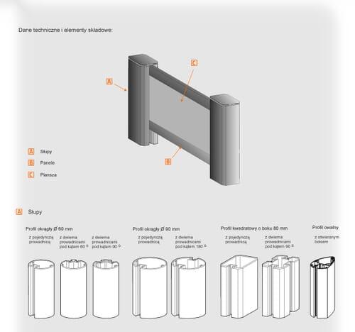 Tablice wolnostojące systemowe z planszami 2