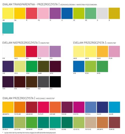 Szyby laminowane, z laminatami z grafiką lub z kolorowymi foliami 6